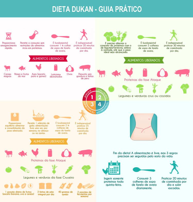 dukan diéta recept távolítsa el a zsírt a mosogatóból