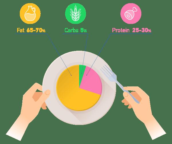 a legjobb természetes fogyás- kiegészítő 2018 egészséges diétás köretek