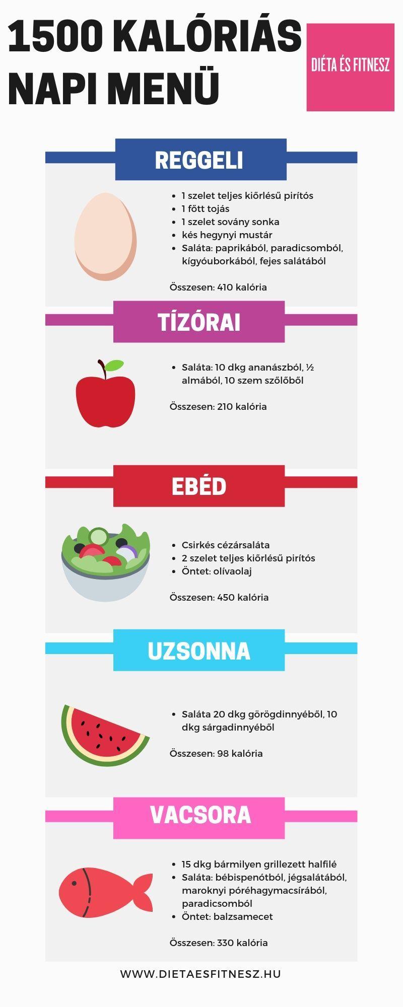 mana egészség és több fogyás