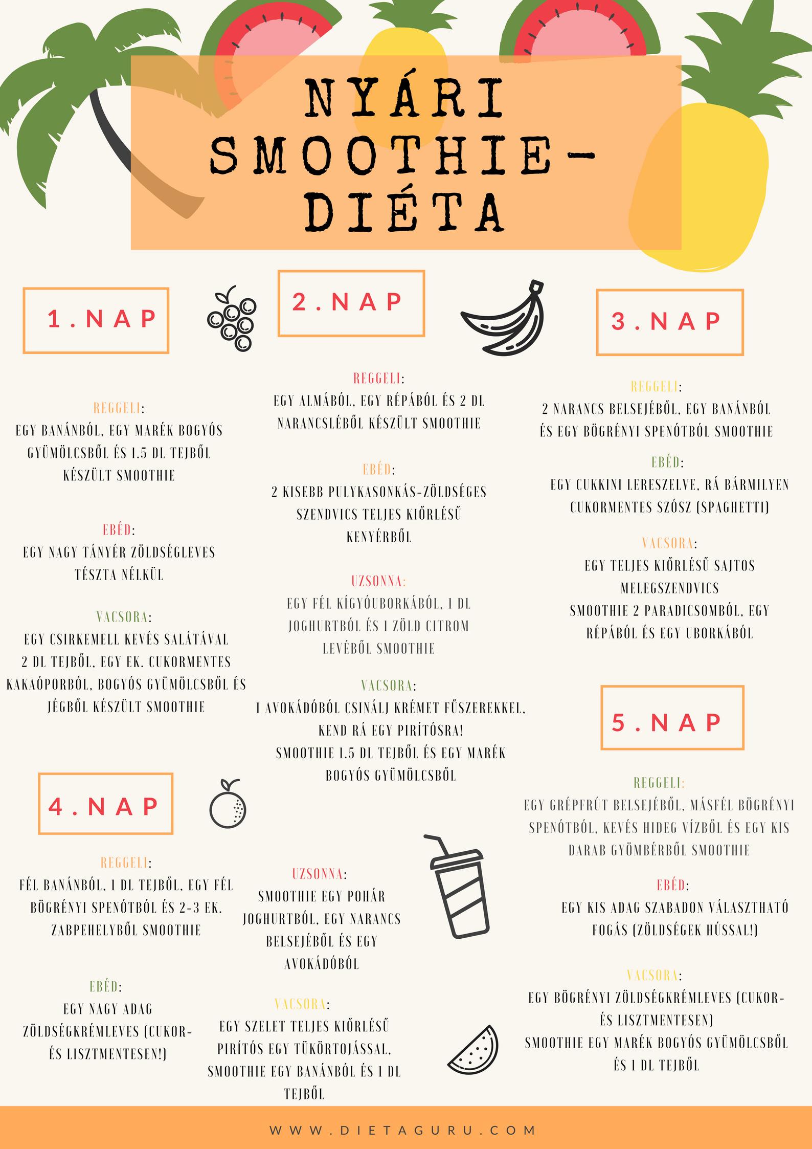 smoothie fogyás fogyókúrás főételek