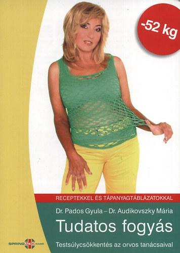 dextromethorphan zsír veszteség A krimson 35 segít a fogyásban