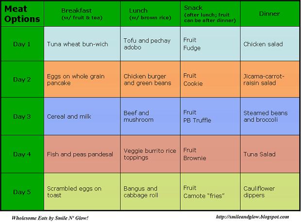 Kezdő diétás étrend