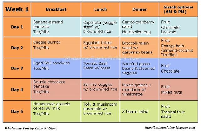 szálkásító diéta nőknek
