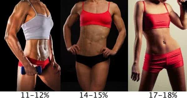 10 tipp a testzsír csökkentésére karcsúbb kopás