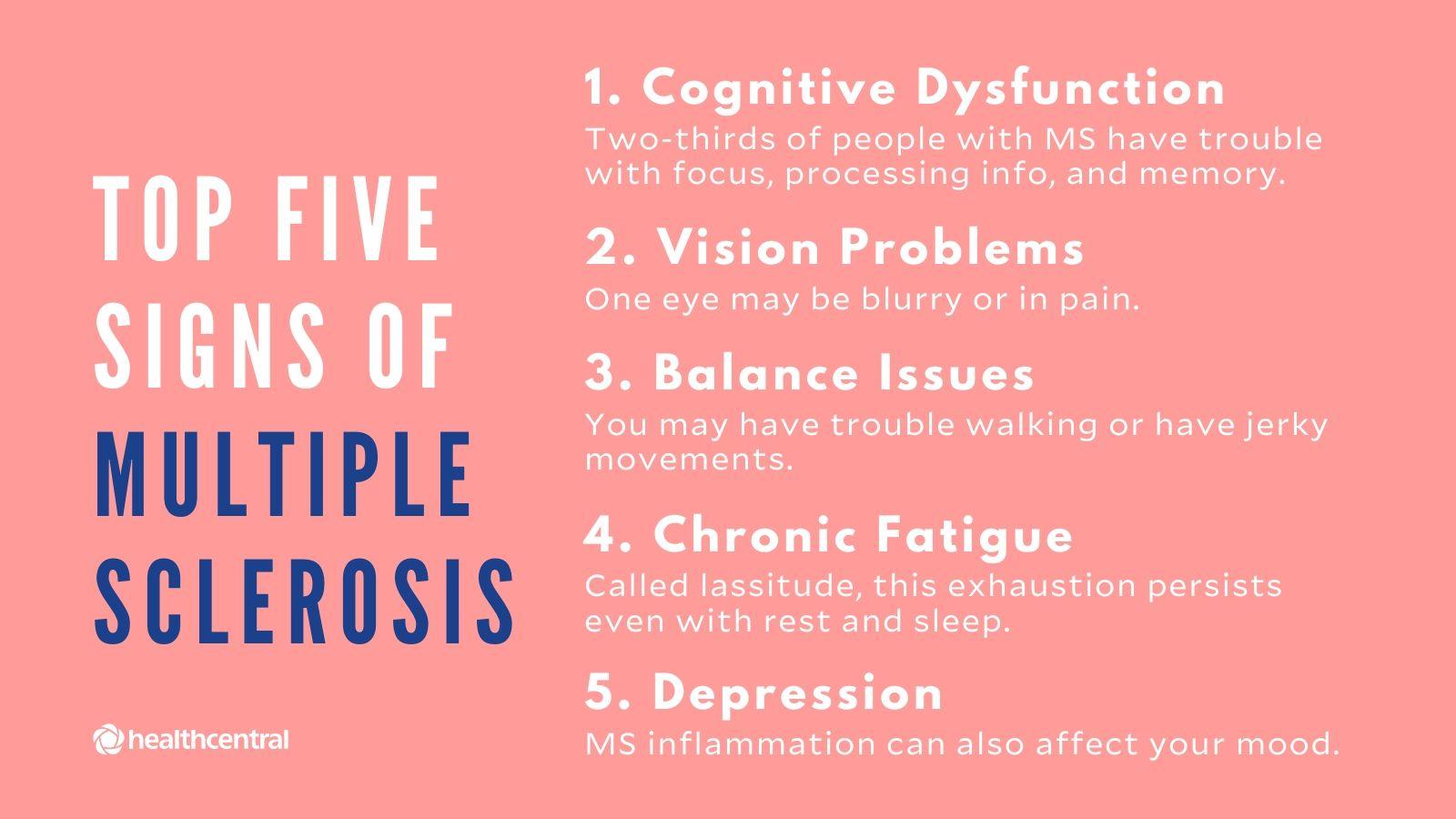 multiple sclerosis diagnosis 57 módon lehet lefogyni