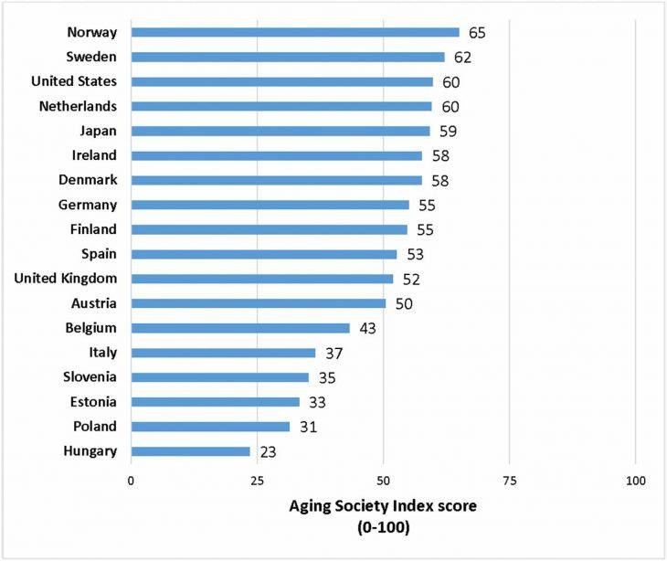 súlyos veszteség időskorúaknál mennyit lehet fogyni egy hónap alatt