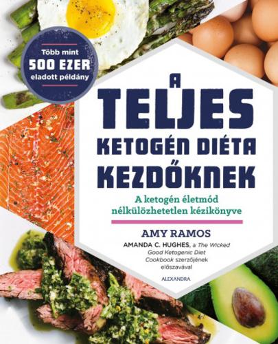 160 grammos szénhidrát diéta könyv letöltés fogyni kertészkedés