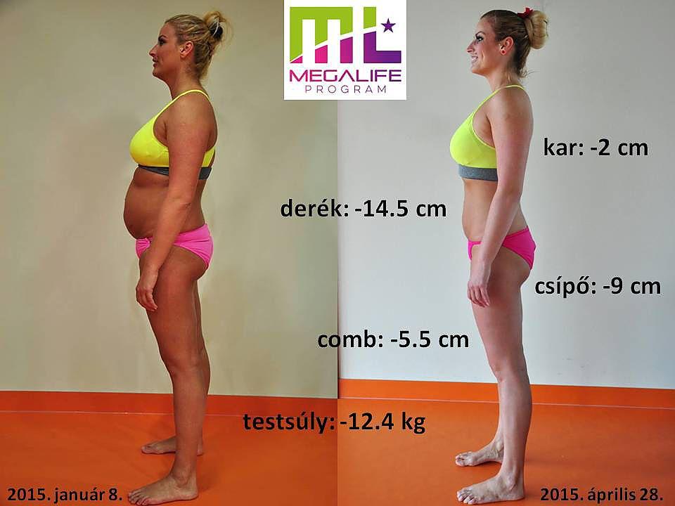 Nem fogyókúra, nem diéta, hát mi ez a C9 program Aminoteinnel?